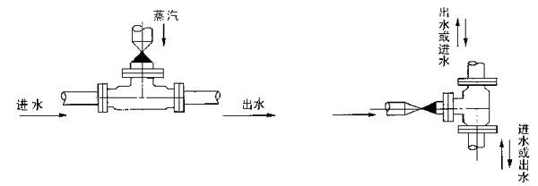 管道混合器加药原理图_阀之家图片